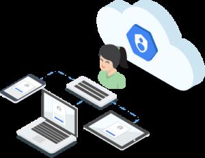 cloud platform as a service access control
